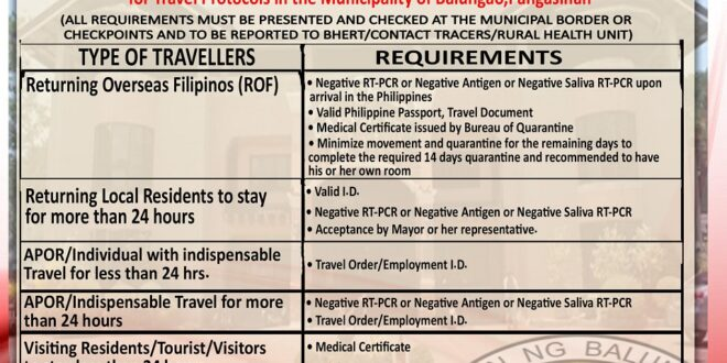 Public Advisory for Travel Protocols in the Municipality of Balungao, Pangasinan